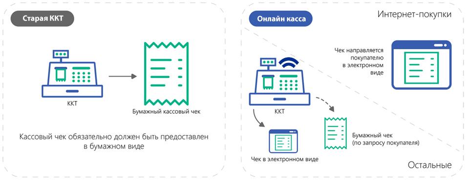 ТЕЛЕКОМ КОМПАНИ - НОВЫЕ ТЕЛЕКОММУНИКАЦИИ ДЛЯ ВАШЕГО БИЗНЕСА #telecomcompany #телекомкомпани #internet #bussiness https://tlco.ru